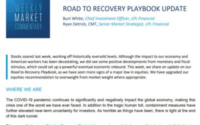 Road To Recovery Playbook Update   Weekly Market Commentary   March 30, 2020