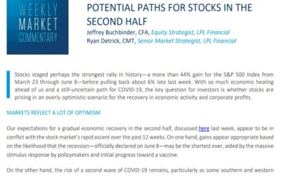 Potential Paths For Stocks In The Second Half | Weekly Market Commentary | June 15, 2020