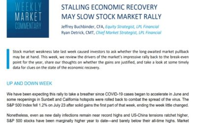 Stalling Economic Recovery May Slow Stock Market Rally   Weekly Market Commentary   July 27, 2020