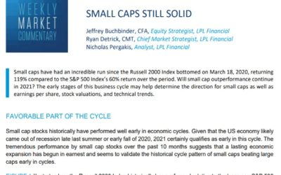 Small Caps Still Solid | Weekly Market Commentary | January 25, 2021
