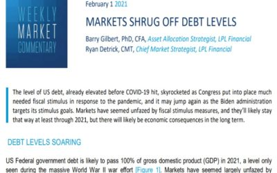 Markets Shrug Off Debt Levels | Weekly Market Commentary | February 1, 2021