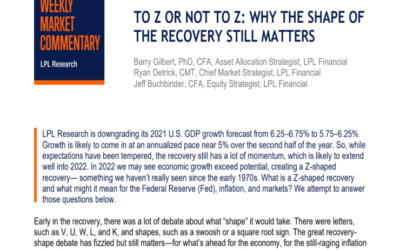 To Z Or Not To Z | Weekly Market Commentary | September 27, 2021